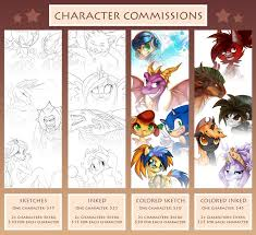 commission sheet character commission sheet by heilos on deviantart
