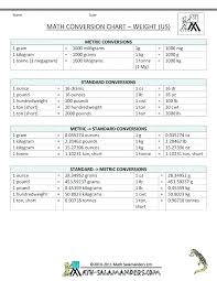 Kilograms To Grams Conversion Chart Converting Ounces To Pounds Worksheets