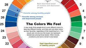 Shown here are some colors and different moods they create.
