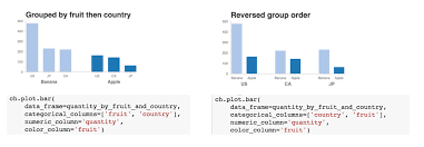 Python Chart Library Introducing Chartify Easier Chart Creation In Python For