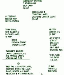 1986 k10 fuse box wiring diagram tractor repair wiring diagram bmw 1985 fuel relay