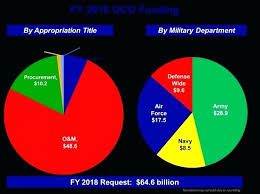 2018 Military Pay Chart Bah 44 Uncommon Bah Pay Charts 2019
