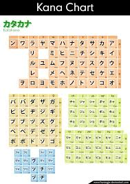 My Way Of Learning Japanese