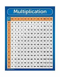 Multiplication Table Chart Details About Multiplication Table Chart Poster Laminated 17 X 22