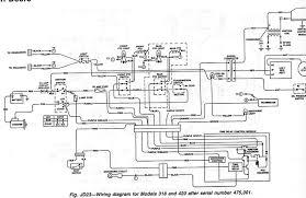 my deere model 318 tractor stopped dead in its tracks no lights john deere lawn tractor wiring diagram at Free Wiring Diagrams John Deere Model A