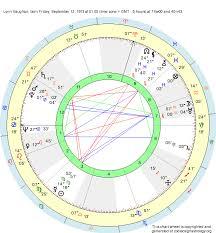 13 Sign Astrology Birth Chart Birth Chart Lynn Vaughan Virgo Zodiac Sign Astrology