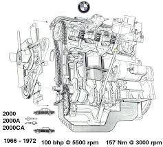 bmw engine diagram google search wall graphics bmw engine diagram google search wall graphics engine search and google