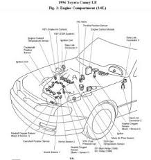 1996 toyota camry replacing the egr valve temperature hi adowdy82 egr valve removal installation for egr valve servicing procedure is just primarily an unbolt and bolt on procedure