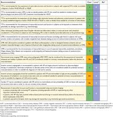 2016 Esc Guidelines For The Diagnosis And Treatment Of Acute