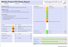 Project Summary On A Page Status Template Single Page Report