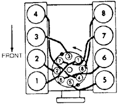 solved firing order on a 94 ford ranger 3 0 fixya 86 Ford Ranger Wiring Diagram greg_margo_2 gif 86 ford ranger wiring diagram