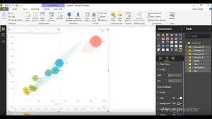 Power Bi Time Chart Power Bi Custom Visuals Impact Bubble Chart