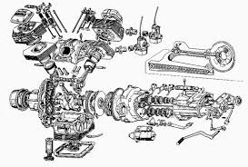 pin by antonio l atilde iexcl zaro fern atilde iexcl ndez on motorcycle engine exploded view explore motorcycle engine motorcycle art and more