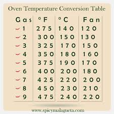 Gas Oven Temperature Conversion Chart Here Is A Gas Mark And Electric Oven Temperature Approximate