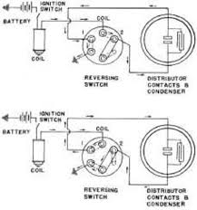 wiring diagram steering 1955 chevy car wiring wiring diagram 72 chevy hei ignition wiring diagram