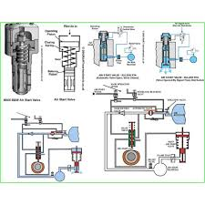 compressed air engine starting procedure of a marine engine components of air starting system