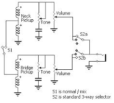gretsch tone switch wiring gretsch image wiring gm arts guitar pickups on gretsch tone switch wiring