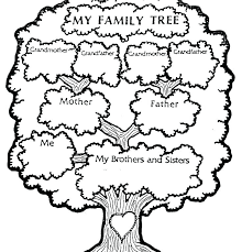 Drawing A Family Tree Template Drawing Family Tree Free At Paintingvalley Com Explore