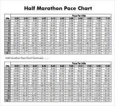 Run Chart Pdf Half Marathon Pace Chart Example Workout Half Marathon
