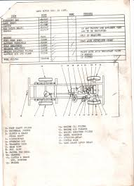 land rover series 2a wiring diagram negative earth land n military land rover series 2a parts remlr on land rover series 2a wiring diagram negative