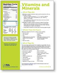 Nutrition Facts Label Vitamins And Minerals