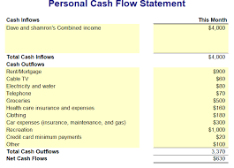 Cash Flow Sheets Solved 1 Based On The Cash Flow Statement And Personal B