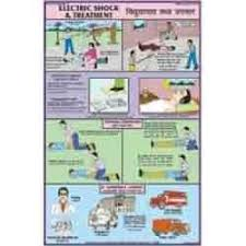 First Aid Charts Electric Shock Treatment Charts Exporter
