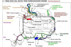 r32 wiring diagram pdf r32 image wiring diagram