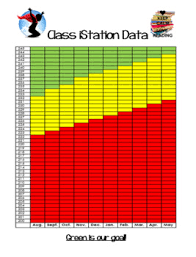 Istation Correlation Chart Istation Charts Worksheets Teaching Resources Tpt