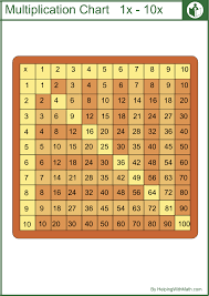 Properties Of Multiplication Chart Multiplication Charts 1x To 10x 0x To 12x