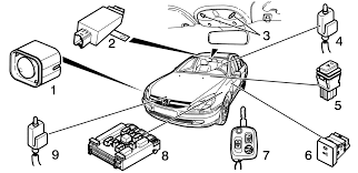 D4bp00a1 on peugeot auto parts electric window troubleshooting in power window switch wiring diagram