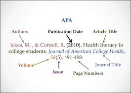 Image result for citation to an article