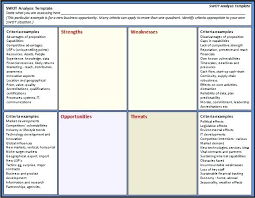 Examples Of Strength And Weakness Strengths And Weaknesses Analysis Template Strengths Weaknesses