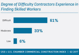 education u s chamber of commerce businesses lead solutions to workforce challenges