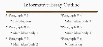 How To Write Essay Outline The Step By Step Instruction On How To Write An Informative Essay