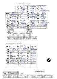 wiring diagram bmw f10 wiring image wiring diagram bmw f10 fuse box layout jodebal com on wiring diagram bmw f10