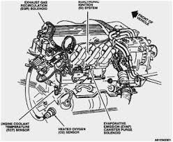 2003 buick lesabre wiring diagram great 2000 buick century wiring 2005 Buick Rendezvous Engine Diagram at 2000 Buick Rendezvous Wiring Diagram