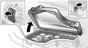saab 9 3 i (1998 2002) fuse box diagram Saab 9 3 Fuse Box saab 9 3 (1998 2002) fuse box diagram saab 93 fuse box