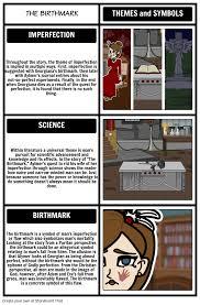 the birthmark summary and analysis nathaniel hawthorne the birthmark themes and symbols