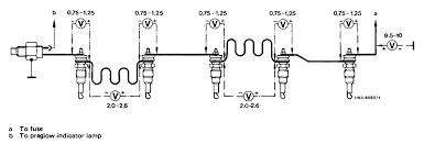 glow plug wiring diagram auto wiring diagram schematic wiring diagram glow plug relay wiring diagram maker on 6 0 glow plug wiring diagram