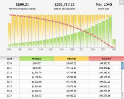 Loan Amortization Worksheet The Best Worksheets Image Coll On ...