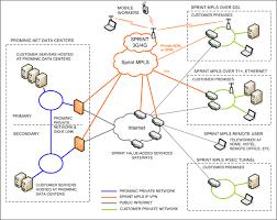 bix block wiring diagram bix automotive wiring diagrams bix block wiring diagram pni sprint mpls options web