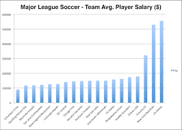 Looking At Some Mls Salary Data Including One Very Happy