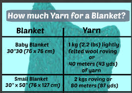 How Much Yarn To Arm Knit A Blanket Full Chart Included Here