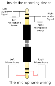 plug wiring with template pics 10738 linkinx com Electrical Plug Wiring large size of wiring diagrams plug wiring with electrical plug wiring with template pics electrical plug wiring diagram