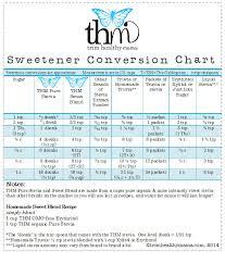 69 True Splenda Truvia Conversion Chart