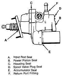 Dodge Sprinter Drivetrain Diagram