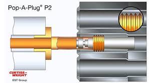 Pop A Plug P2 High Pressure Tube Plugs Curtiss Wright Est