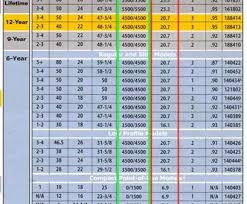 Wire Size 50 Amps Brilliant Amp Chart Xs Power Rh 4xspower