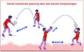 Teknik servis bawah harus dilakukan pemain voli dengan cara berdiri di area yang memang digunakan untuk servis. Variasi Dan Kombinasi Gerakan Passing Dan Servis Bola Voli